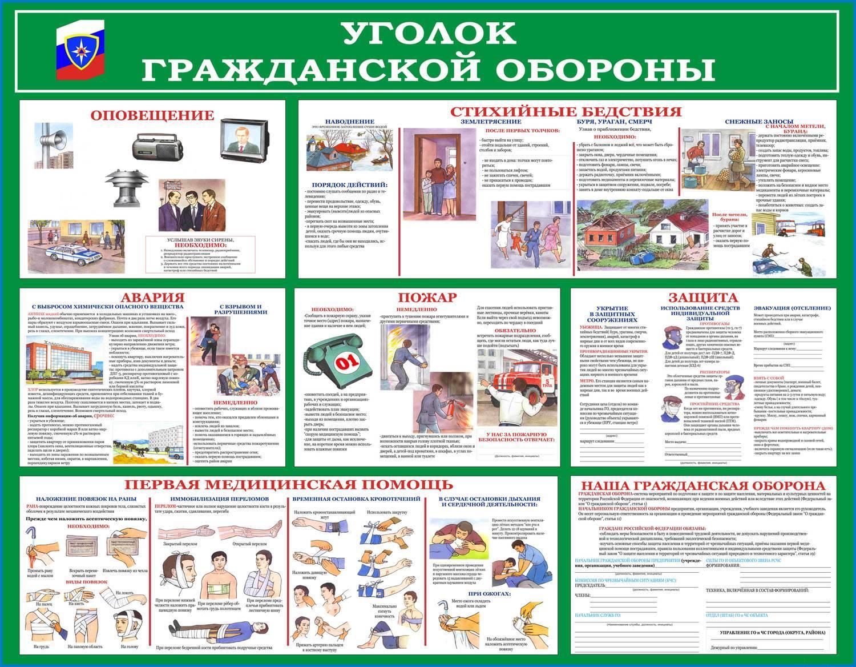 плакаты гражданской обороны