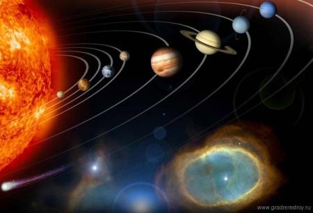 Парад планет в 2012 году