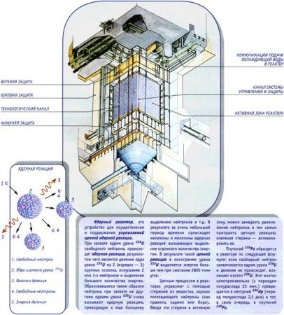 Красноярск-26 (ЖЕЛЕЗНОГОРСК)