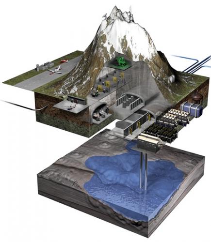 Swiss Fort Knox