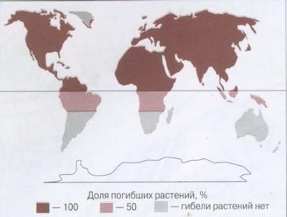 """Поражение растений при """"ядерной зиме"""" : 1 - гибель 100%, 2 - 50%, 3 - гибели нет."""