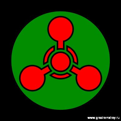 источники химической опасности: