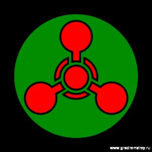химическая опасность