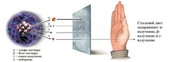 защита от радиации