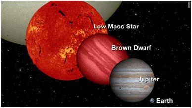 Крупное небесное тело вошло в Солнечную систему