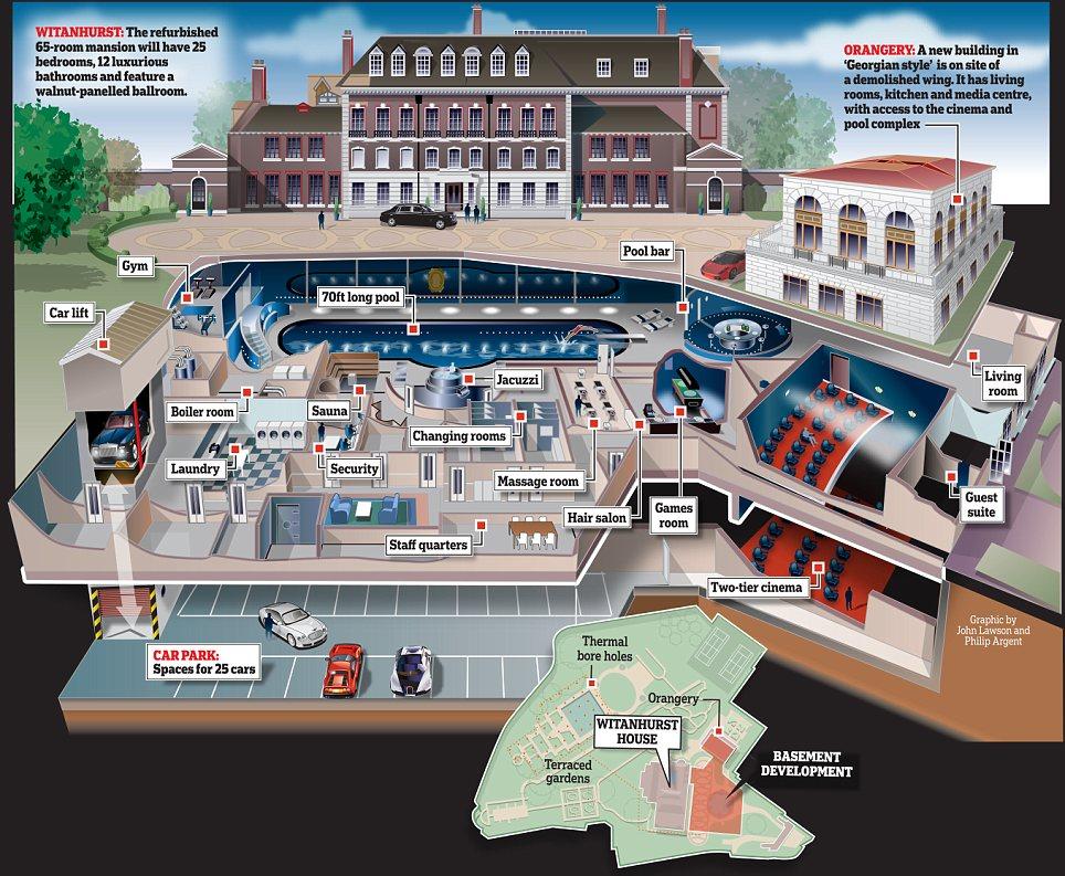 Лондонская элита готовит подземные убежища для апокалипсиса