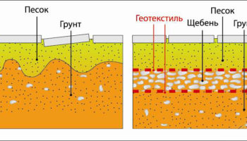 Geotextil_trotuar_plitka